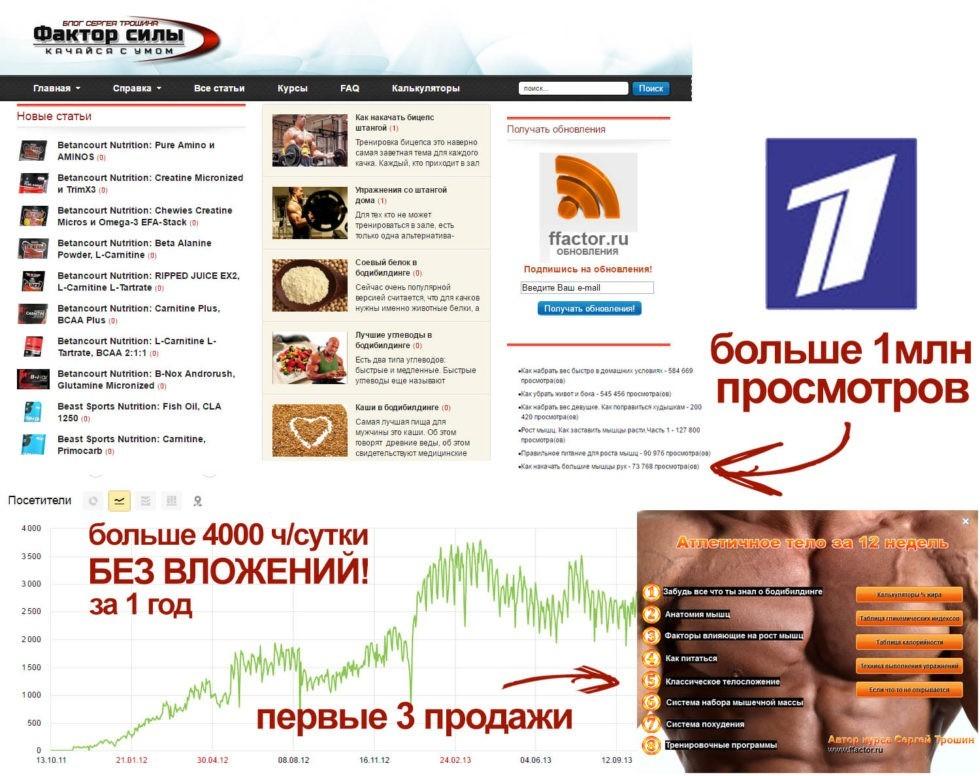 Первый блог Сергея Трошина, первые успехи в блогинге
